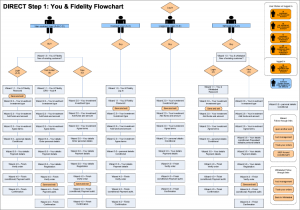 fidelity_userstate_flowchart